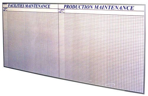 4 X 10 Maintenance Schedule Board