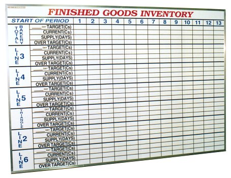 4'x 6' Inventory Tracking Board