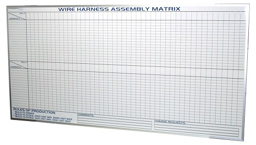 4'x 8' Part Assembly Matrix Board. Board Description This 4'x 8' White Was Designed As Part Assembly Matrix For Wire Harnesses Cardholder Mags Not Shown Were Used Sku. Wiring. Wiring Harness Board At Eloancard.info